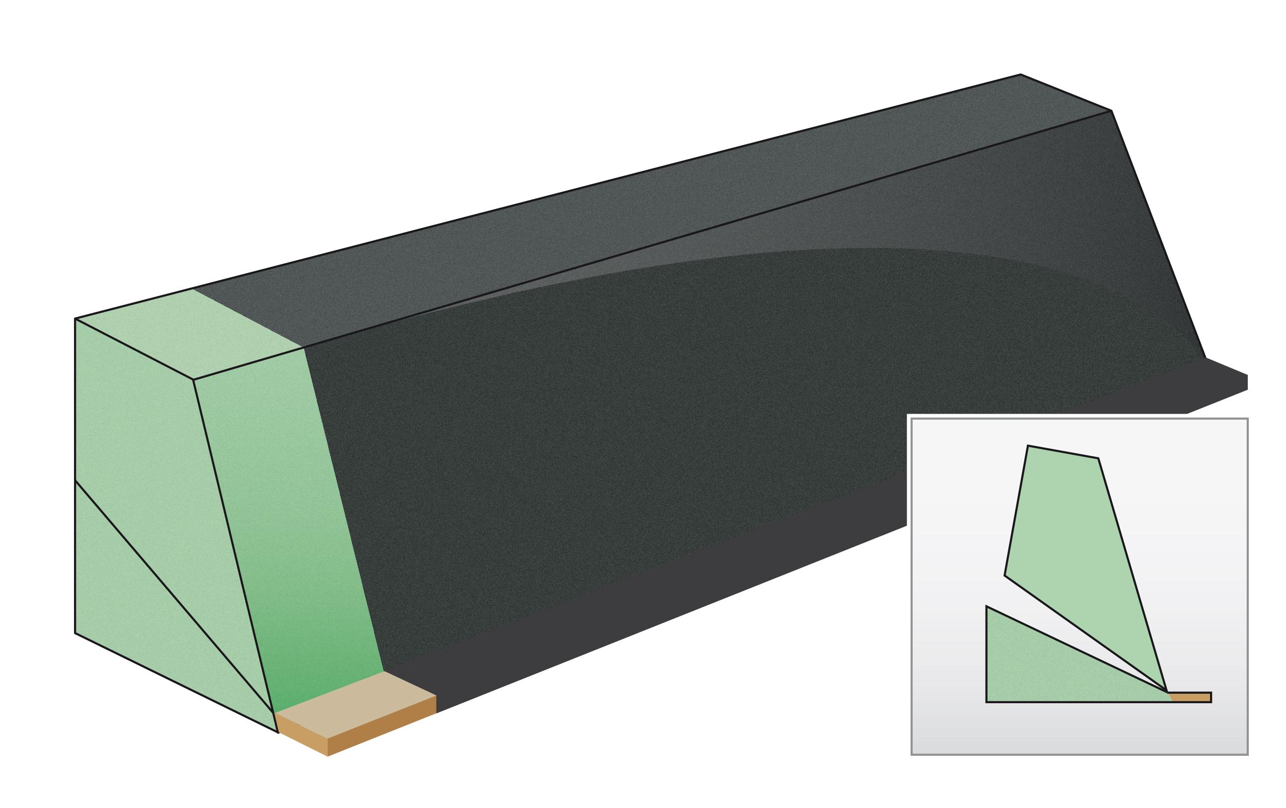 Mousse périphérique deux blocs Split