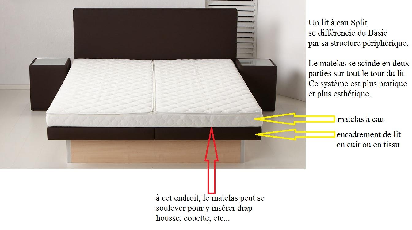 lit a eau waterbed split waterbed france. Black Bedroom Furniture Sets. Home Design Ideas