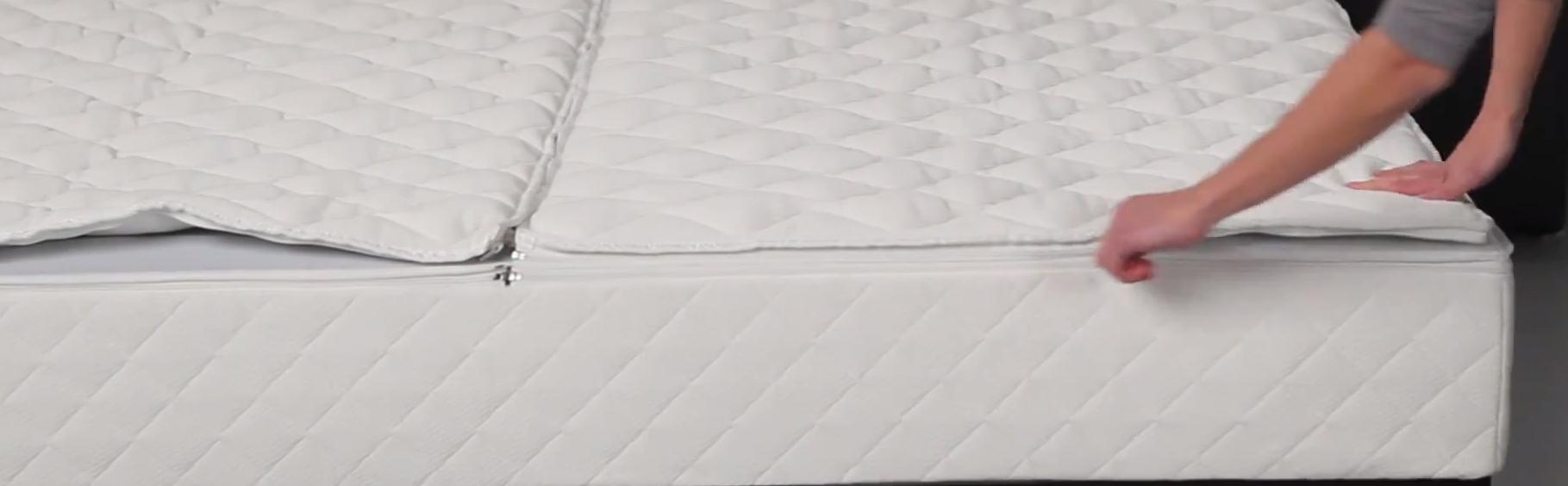 Alèse de protection pour lit à eau Waterbed France