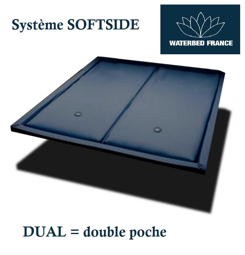 Poche d'eau systeme softside dual